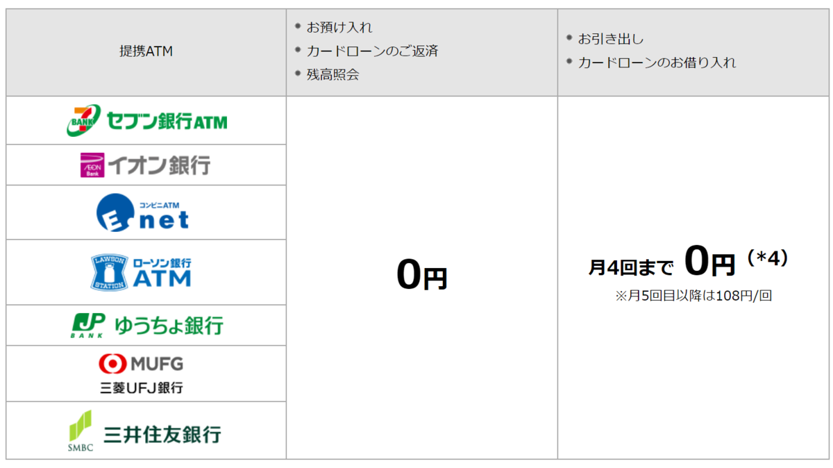 f:id:Sabuaka:20190725152205p:plain