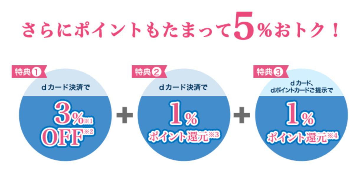 f:id:Sabuaka:20190730212359p:plain