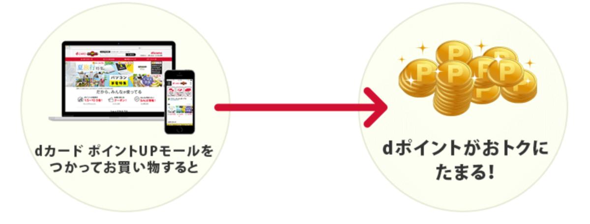 f:id:Sabuaka:20190805185726p:plain