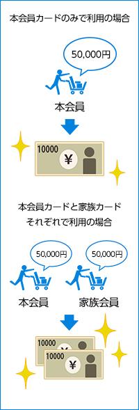 f:id:Sabuaka:20190818014230p:plain