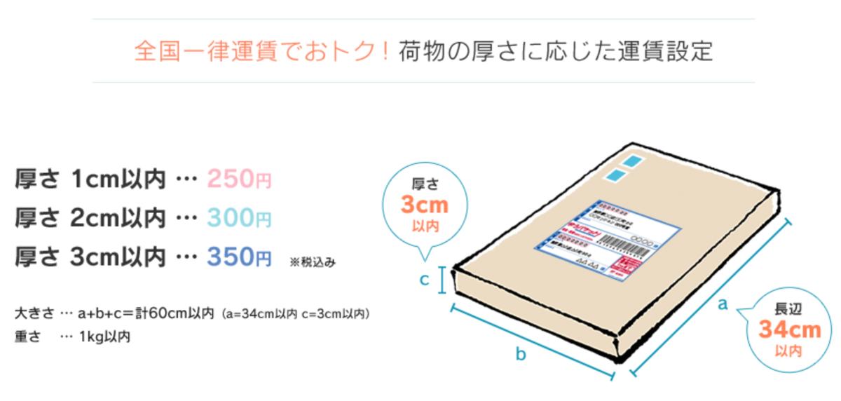 f:id:Sabuaka:20190823204359p:plain