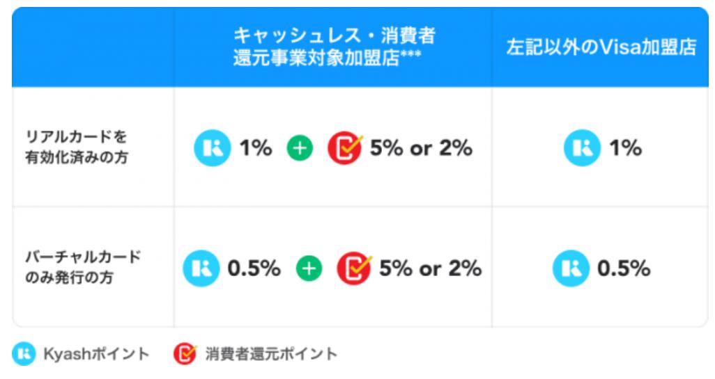 f:id:Sabuaka:20190905143444p:plain