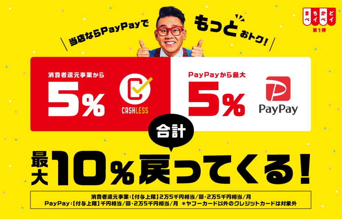 f:id:Sabuaka:20190909174642p:plain