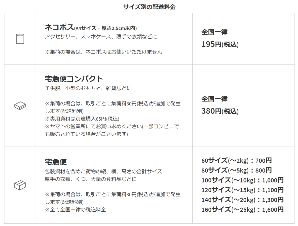 f:id:Sabuaka:20190912165728p:plain