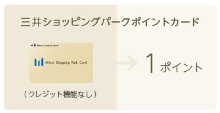 f:id:Sabuaka:20190926021830p:plain