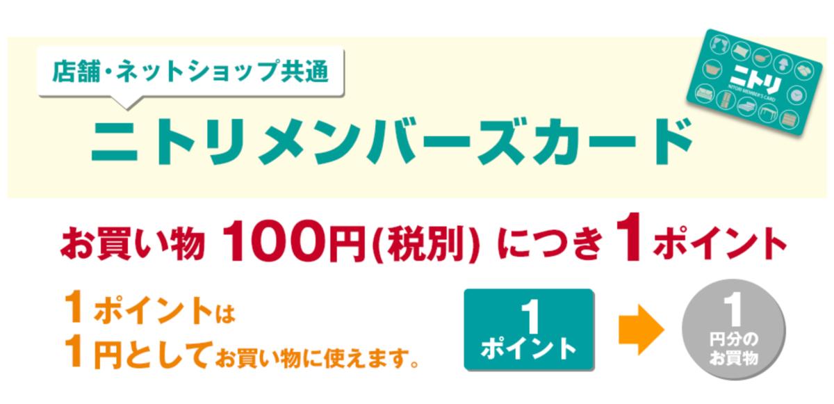 f:id:Sabuaka:20191010184941p:plain