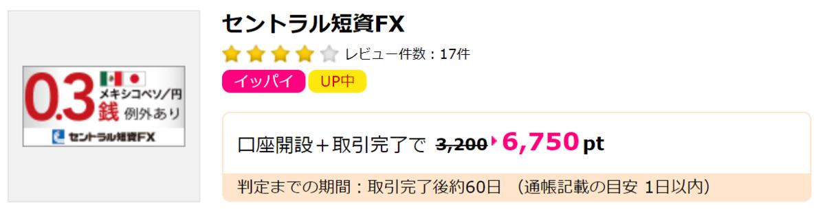 f:id:Sabuaka:20191013023540p:plain