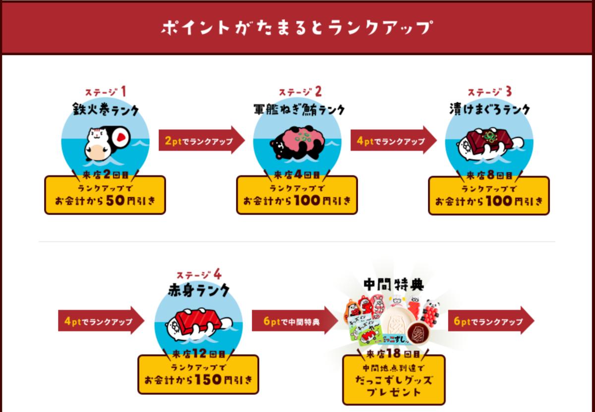 f:id:Sabuaka:20191018181149p:plain