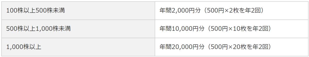 f:id:Sabuaka:20191114153200p:plain