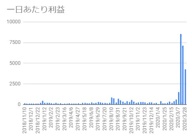 f:id:Sabuaka:20200328165630p:plain