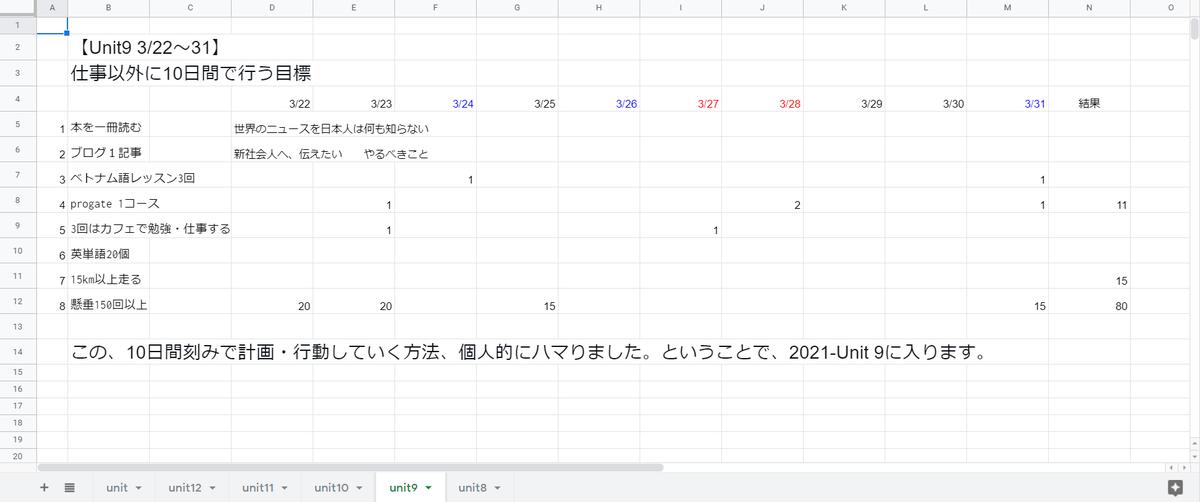 f:id:SagamiSaganaka:20210430132612p:plain