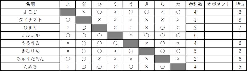 涅槃ブロック6
