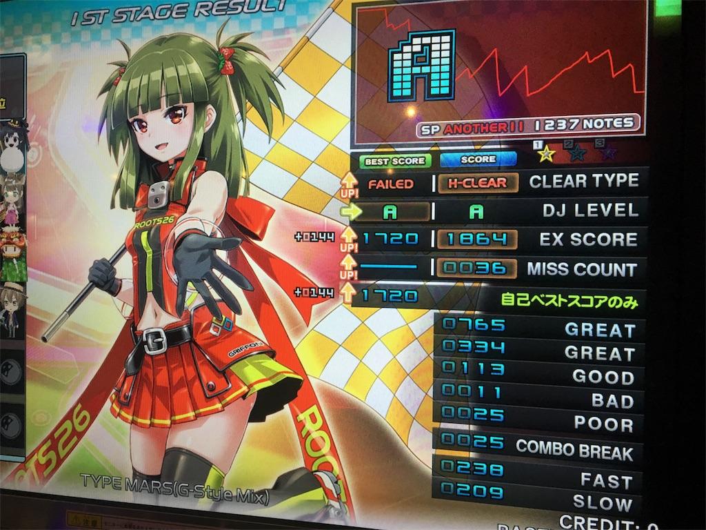 f:id:Saiko_R_F:20180331231546j:image
