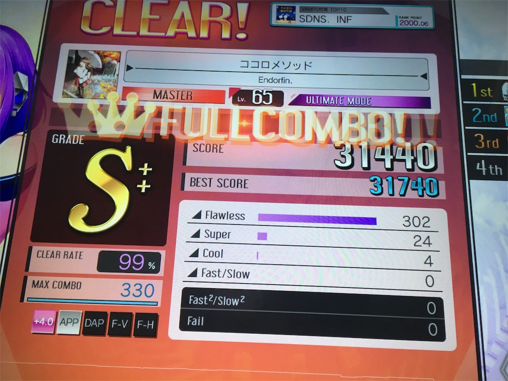 f:id:Saiko_R_F:20180624223722j:image
