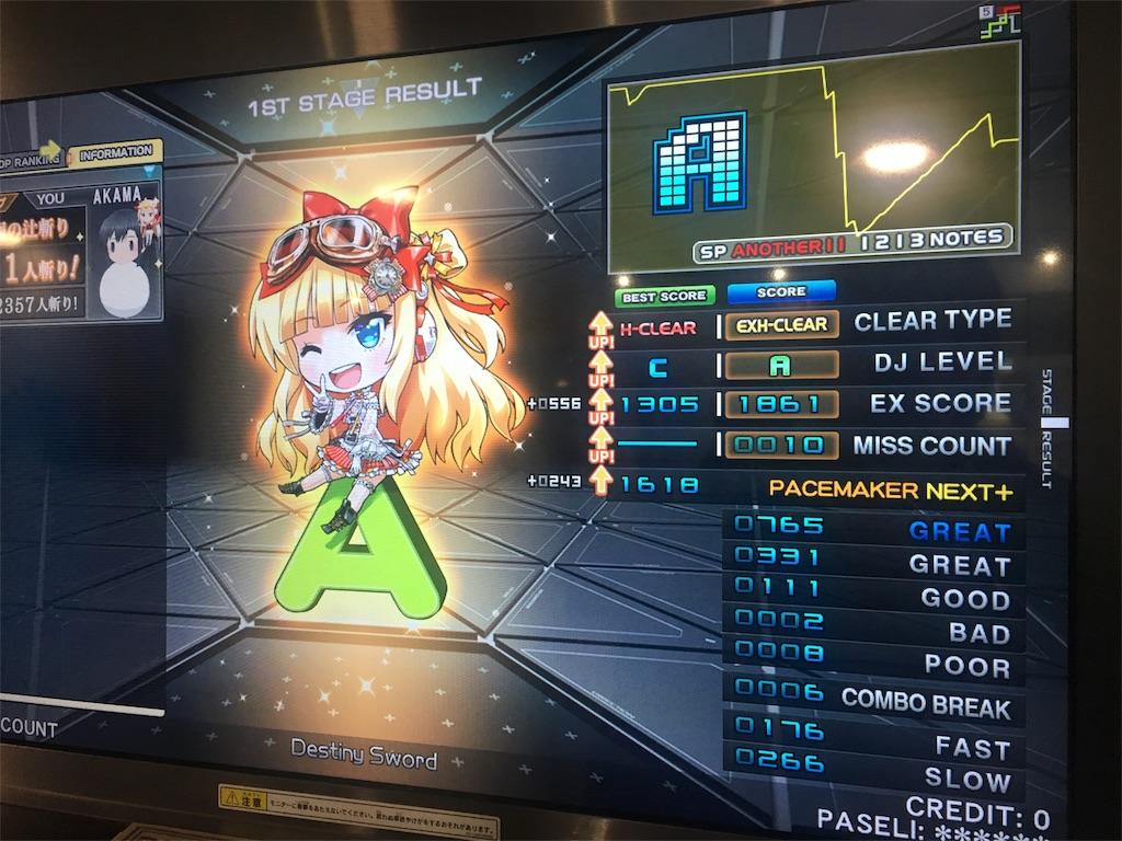 f:id:Saiko_R_F:20190408134418j:image