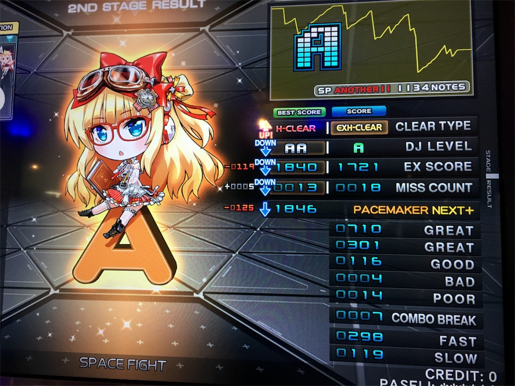 f:id:Saiko_R_F:20190408134427j:image