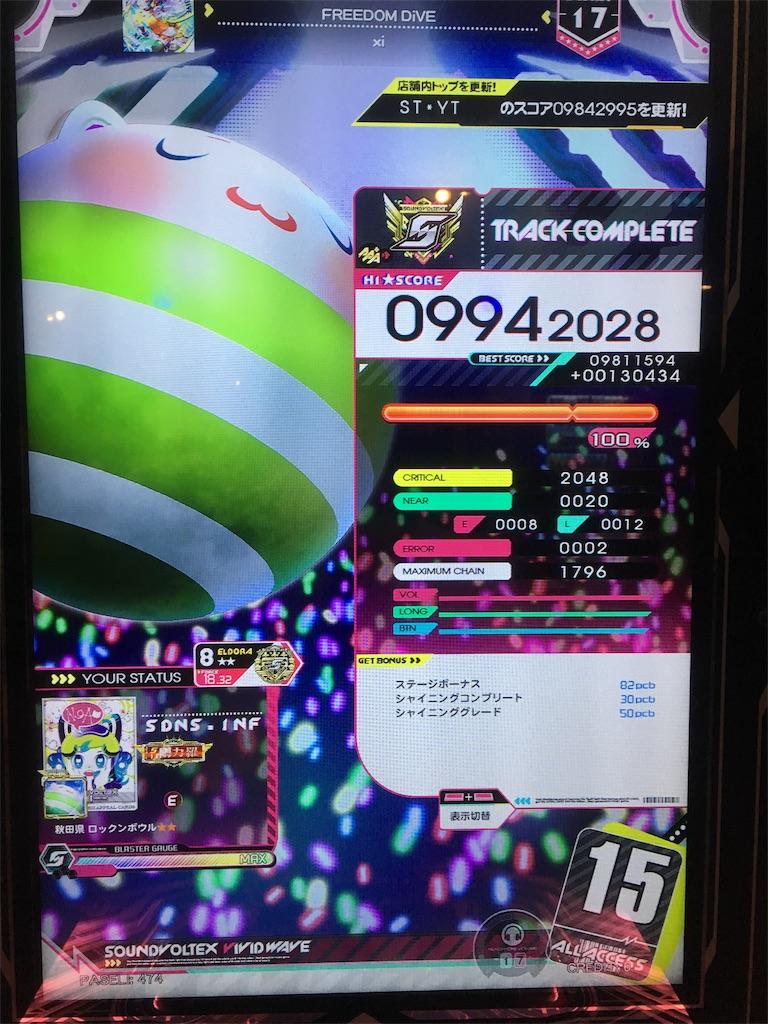 f:id:Saiko_R_F:20190417004703j:image
