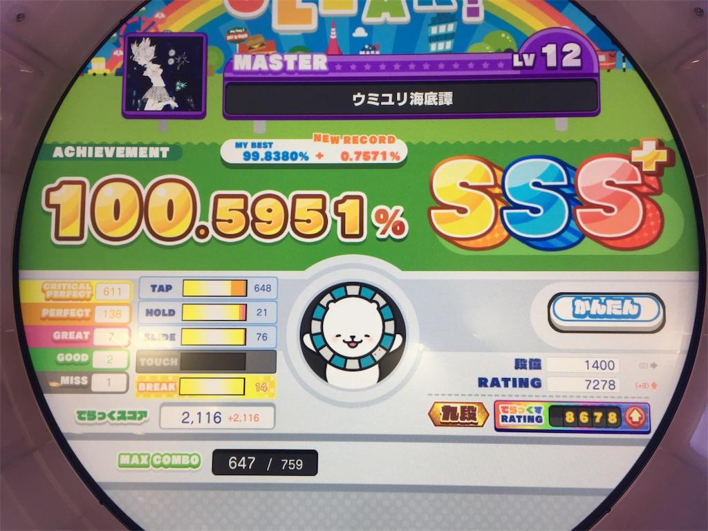 f:id:Saiko_R_F:20191016034550j:image
