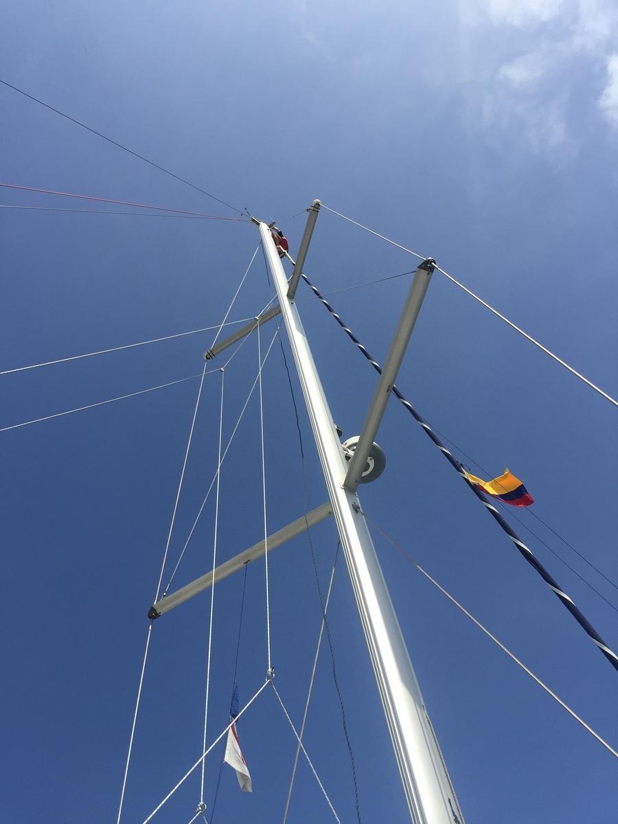 f:id:SailingSiesta:20210220114448j:plain