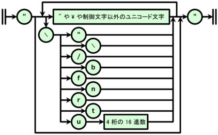 f:id:SaitoAtsushi:20140417162041p:plain