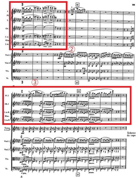 Bruckner Symphony No.4 Mvt.3 Trio Haas 1936-2(編集)