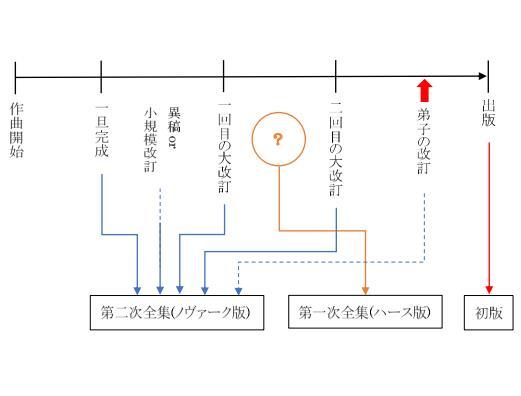 f:id:Saito_numa:20200703054234j:plain