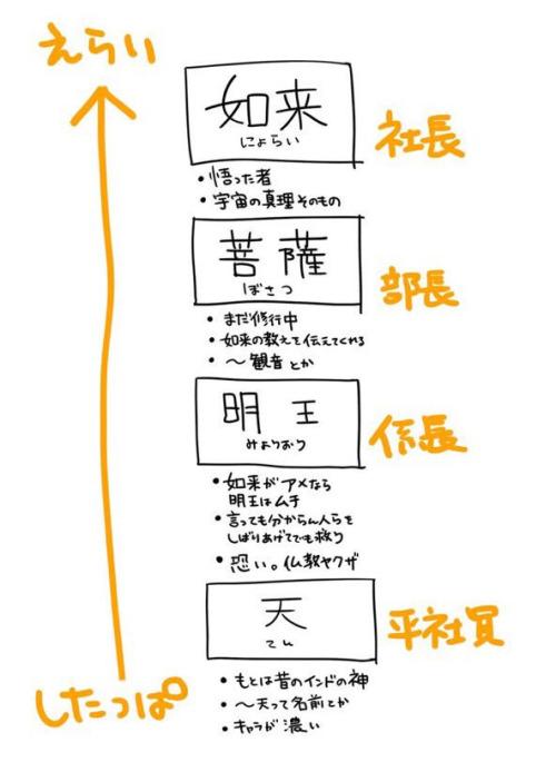 f:id:Saitoh:20170402233246j:plain