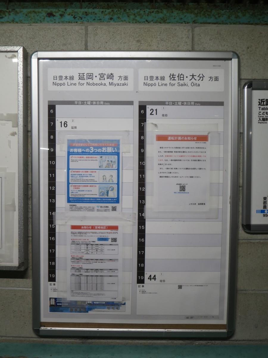 f:id:Sakasegawa3019:20201213152447j:plain
