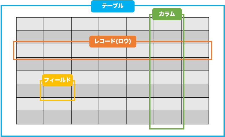 f:id:Saki-Htr:20210113070746p:plain