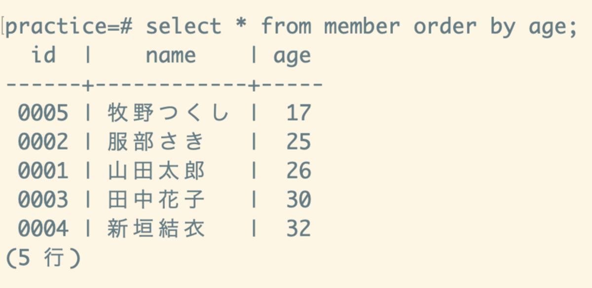 f:id:Saki-Htr:20210113223614p:plain