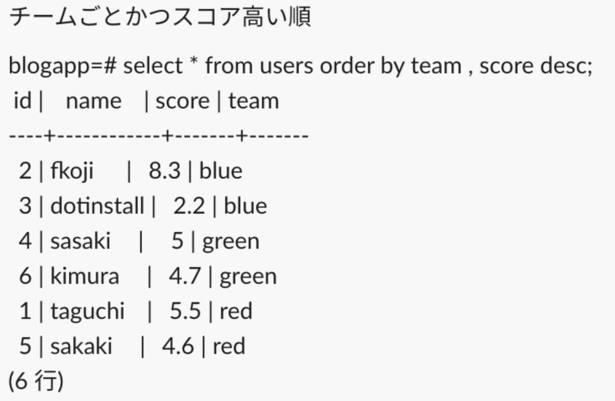 f:id:Saki-Htr:20210113223816p:plain