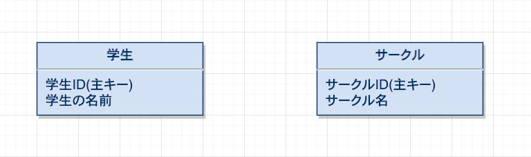 f:id:Saki-Htr:20210116150311p:plain
