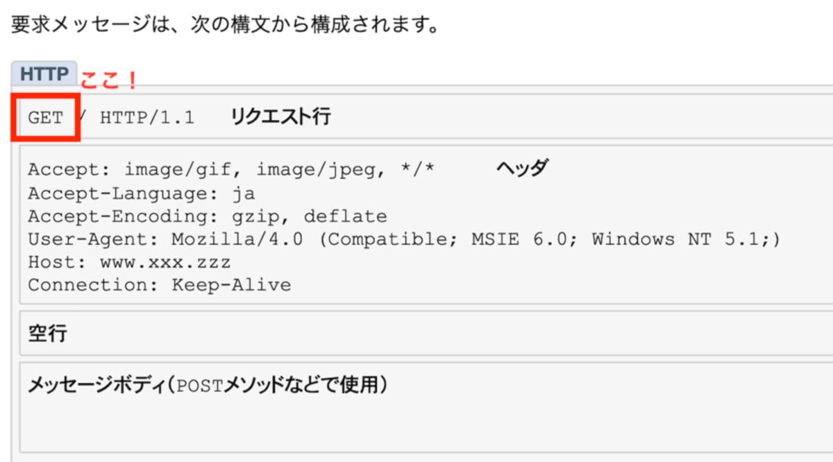 f:id:Saki-Htr:20210228094934p:plain