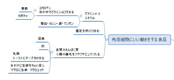 f:id:SakiHana:20200930171258p:plain
