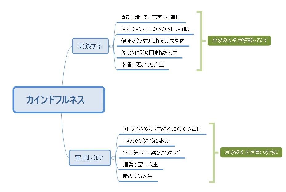 f:id:SakiHana:20201215091807j:plain