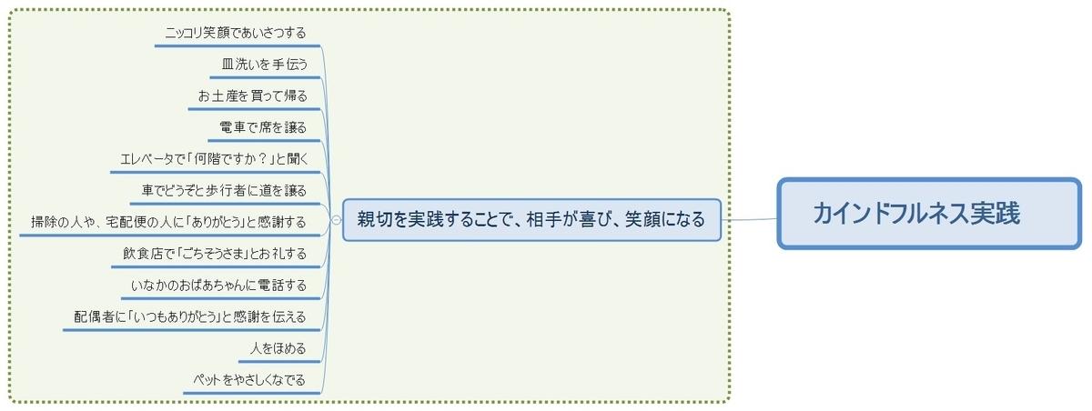f:id:SakiHana:20201215092027j:plain