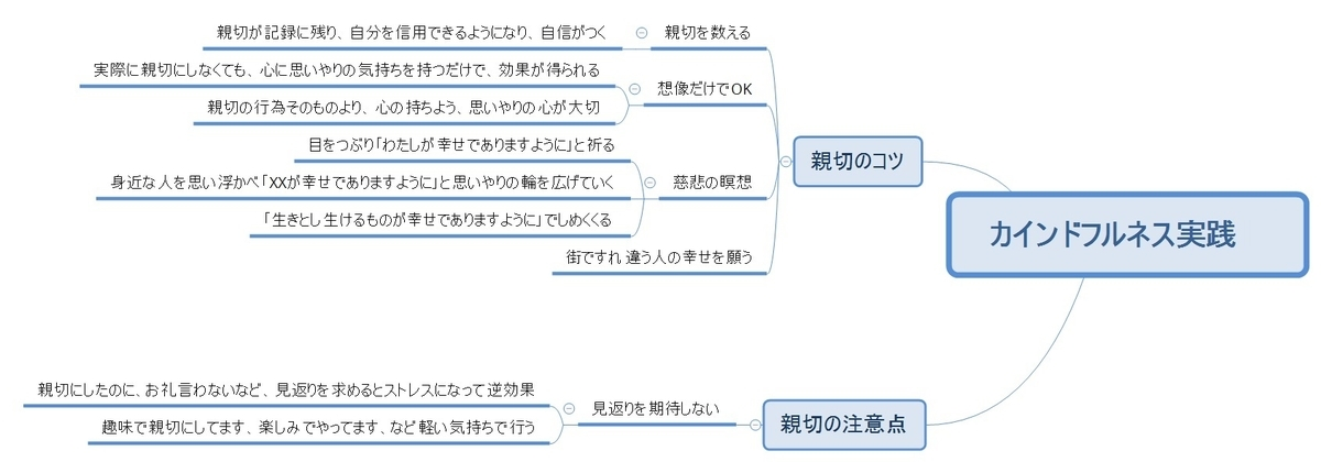 f:id:SakiHana:20201215092301j:plain