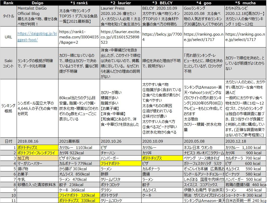 f:id:SakiHana:20210210173419j:plain