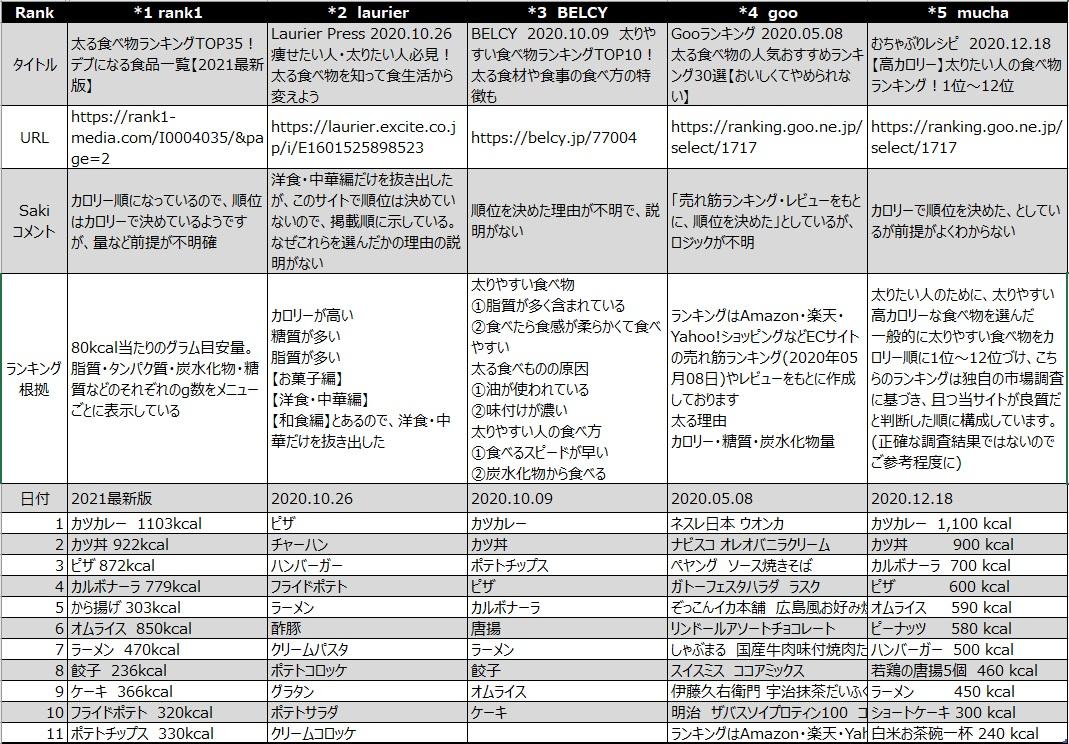f:id:SakiHana:20210212100918j:plain
