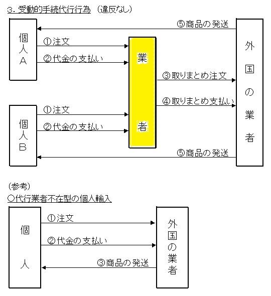 f:id:SakiHana:20210217172020j:plain