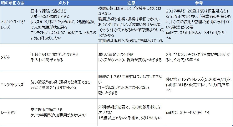 f:id:SakiHana:20210226120734j:plain