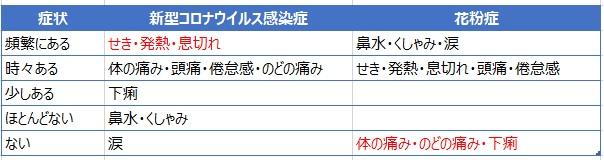 f:id:SakiHana:20210301172943j:plain