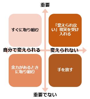 f:id:SakiHana:20210628173716p:plain