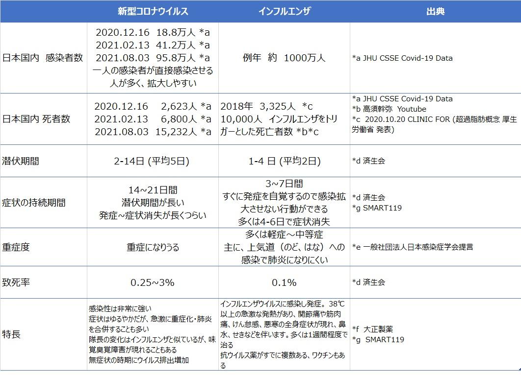f:id:SakiHana:20210804165530j:plain