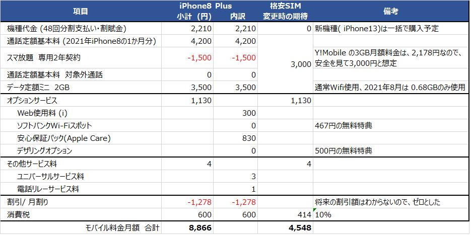 f:id:SakiHana:20211008150149p:plain