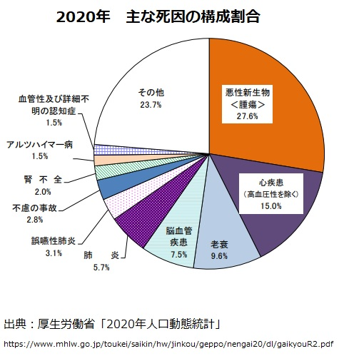 f:id:SakiHana:20211012153551j:plain