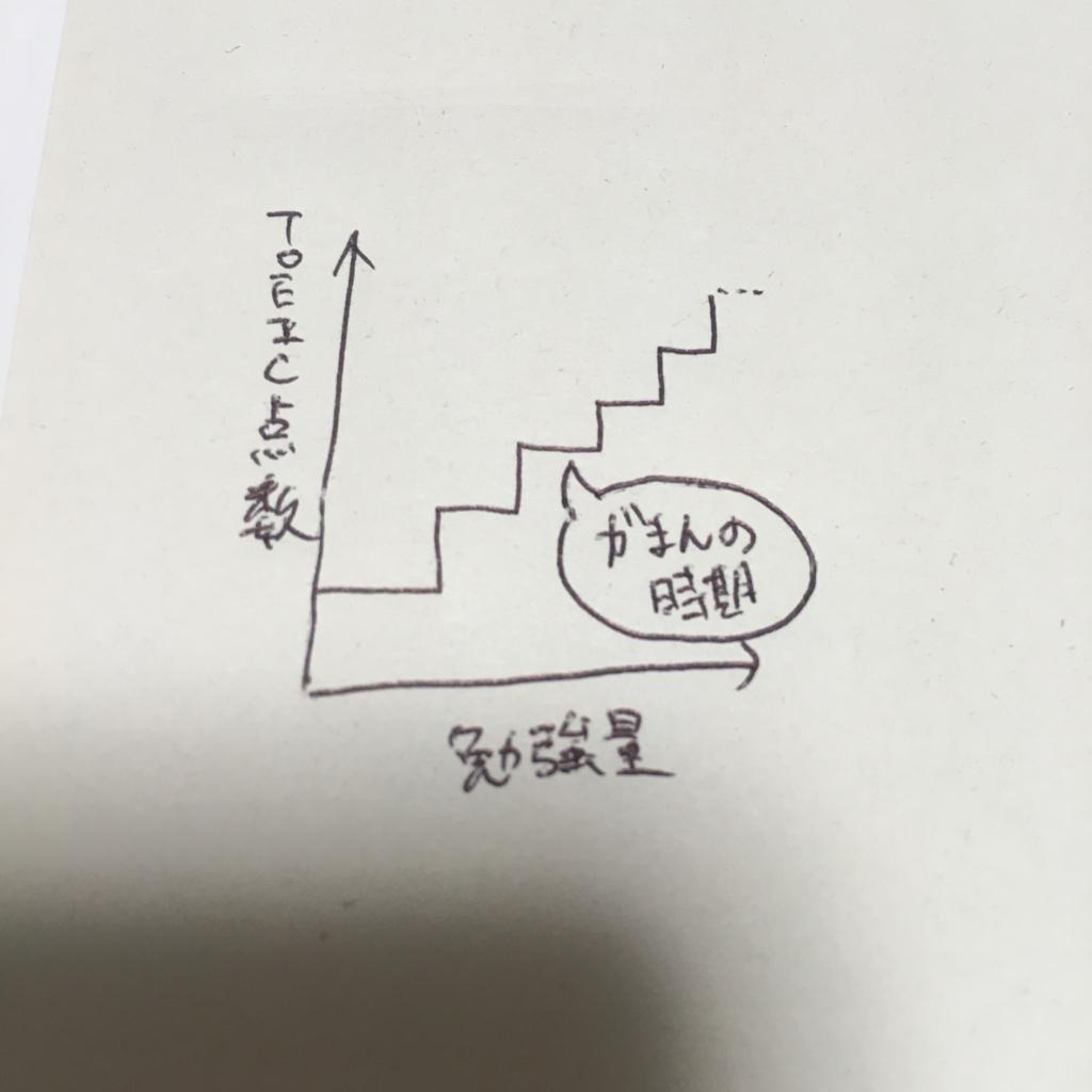 f:id:Saku-Saku:20161025233234j:plain:w350