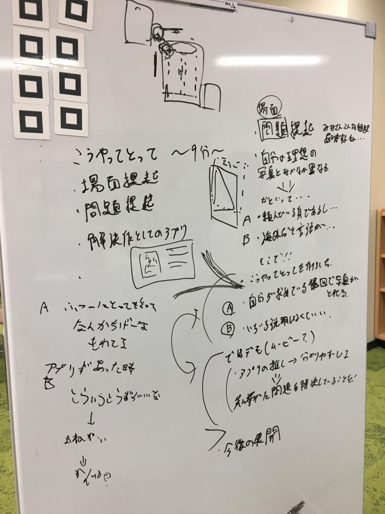 f:id:Saku-Saku:20161127190202j:plain
