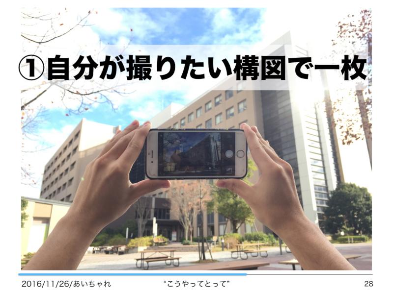 f:id:Saku-Saku:20161127203606j:plain