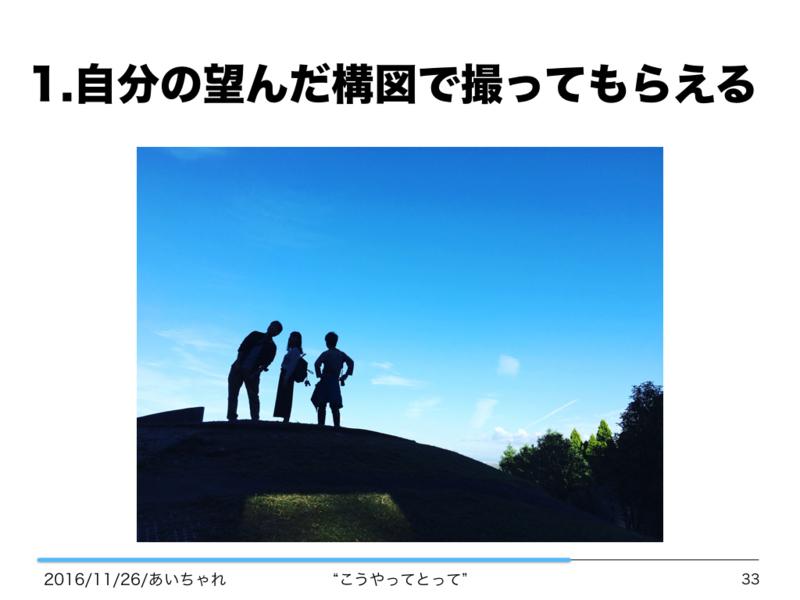 f:id:Saku-Saku:20161127231326j:plain